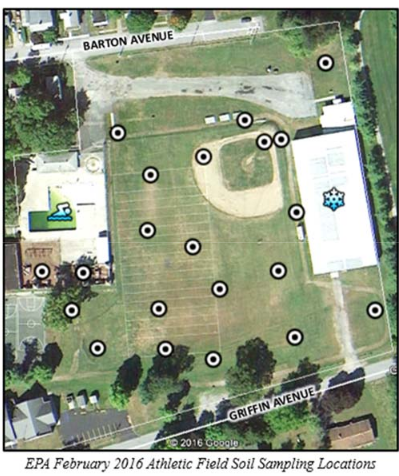 Town athletic fields